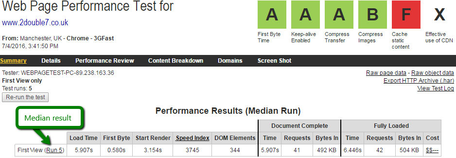web page speed test result for a BlueTree client's website
